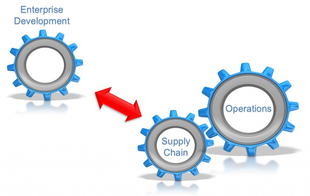 In the past Enterprise Development could be done in isolation.